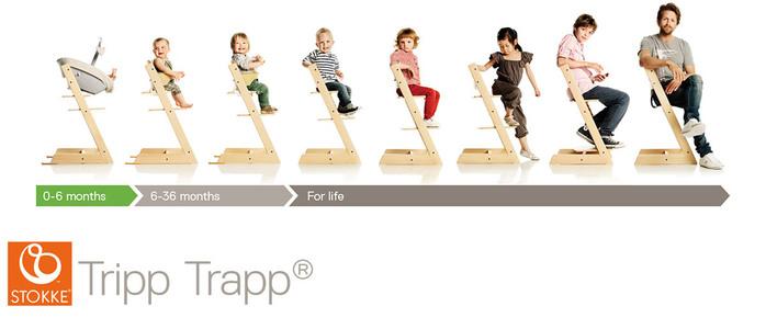 Concept tripp trapp aubert aubert for Chaise stokke
